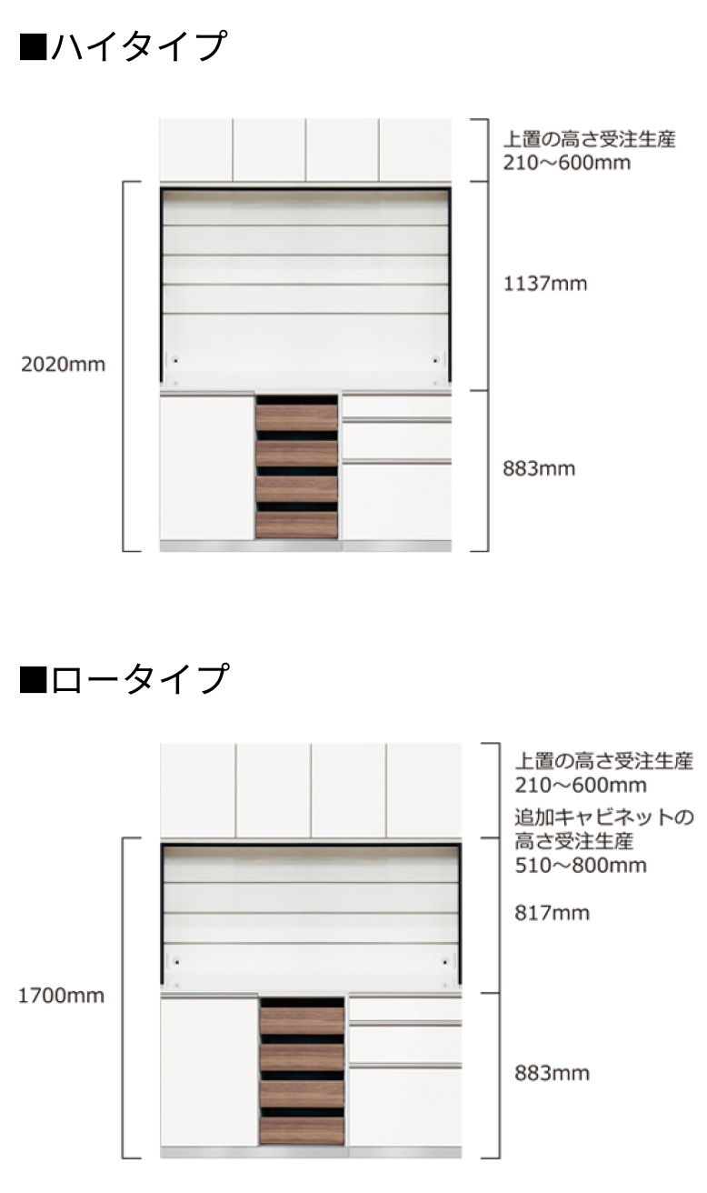 kn_size